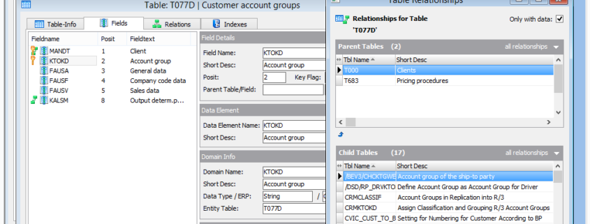 SAP Table T077D showing columns and related tables (only those with data)
