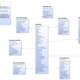 Salesforce Opportunity data model in CA ERwin format
