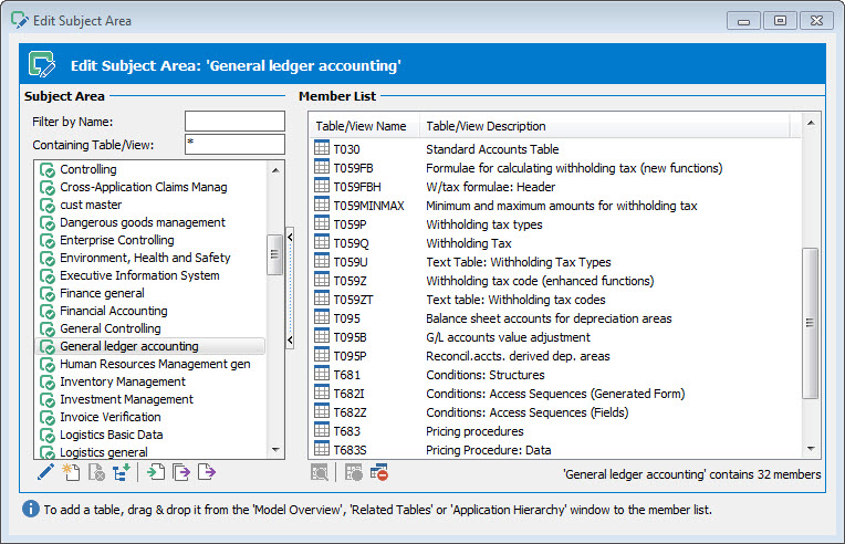 Pre-built subject areas in SAP